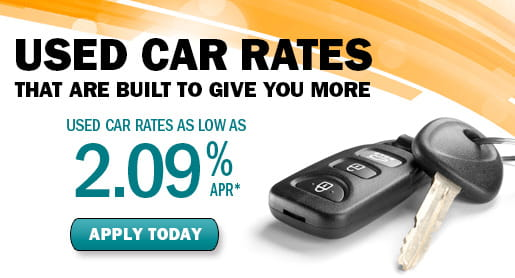Current Auto Loan Rates Used Car
